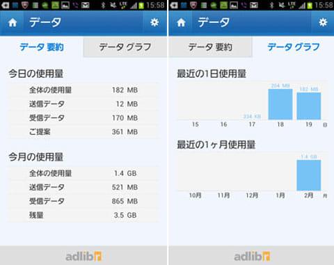ドドルフォン:「データ要約」画面(左)使用量はグラフ表示も可能(右)