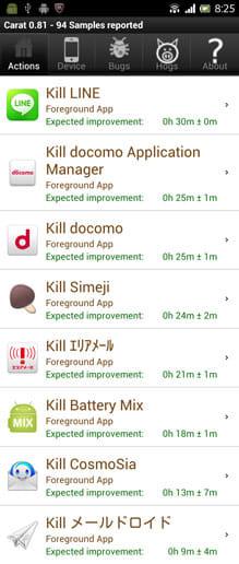 Carat:しばらく使うと「Actions」に改善可能なアプリが表示される