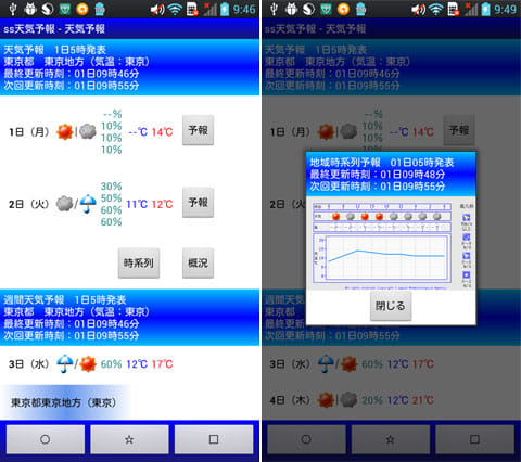 ss天気予報 new!:天気予報画面(左)時系列で天気を表示(右)