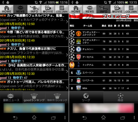 超WORLDサッカー!:「NEWS」(左)「INFO」はJリーグだけでなく、欧州リーグの情報も詳細に掲載されている(右)