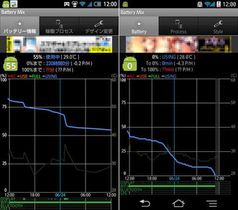 Battery Mix (バッテリーミックス):3日経過。FJL21のほうは完走できず…。SHL22(左)とFJL21(右)