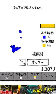 上毛新聞のやぼう:ポイント3