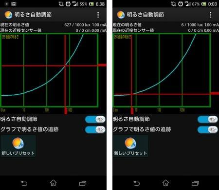 Velis Auto Brightness:明るい場所では画面が暗いとよく見えない場合もあるので明るく設定(左)逆に画面が暗くても暗い場所なら違和感なし(右)