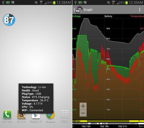 Battery Widget:ウィジェットをタップすると詳細情報が表示される(左)端末の状態をグラフで確認できる(右)