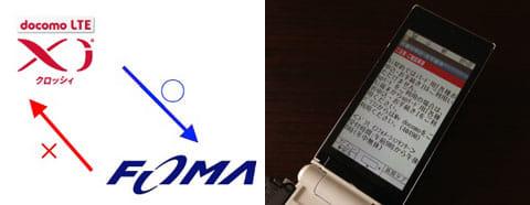 ドコモの場合、Xiが使えるUIMカードであれば、ごく一部を除くFOMA端末を使うことが可能。画面の通り、筆者のメイン携帯はiモードケータイだが、実はXi契約である