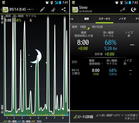 Sleep as Android:睡眠サイクルを記録。眠りの浅い時間に、アラームでスッキリ目覚めさせてくれる