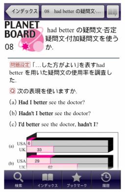 """オーレックス英和・和英辞典:""""日本人の英語表現が実際に英語圏で通じるのか""""を検証するコラム【PLANET BOARD】"""