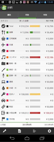 家計簿Zaim:レシート読取も無料!貯金・節約の人気アプリ:集計画面
