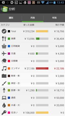 家計簿Zaim:レシート読取も無料!貯金・節約の人気アプリ