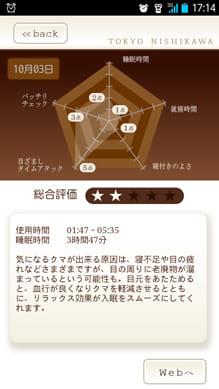 東京西川の睡眠アプリ