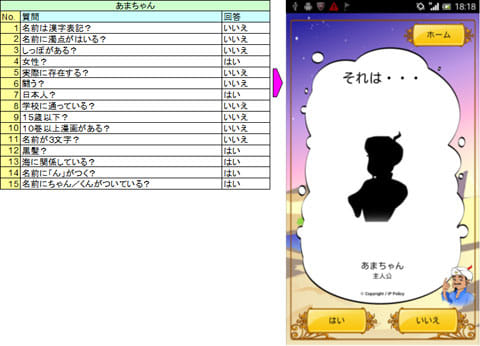 Akinator the Genie:質問内容を別表にまとめた(左)15の質問で見事正解!(右)
