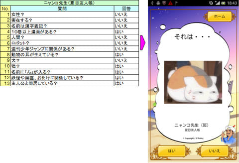 Akinator the Genie:「夏目友人帳」のにゃんこ先生。質問が途中までドラえもんのような気が…