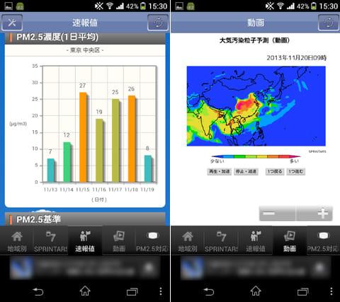[PM2.5]大気汚染予報[黄砂]:地域毎の速報値がグラフで確認できる(左)動画で飛散粒子の流れを見られる(右)