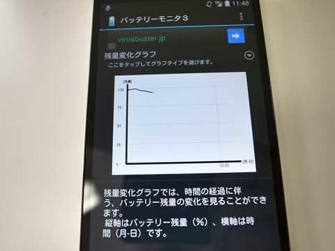 検証に利用したアプリ『バッテリーモニタ3』