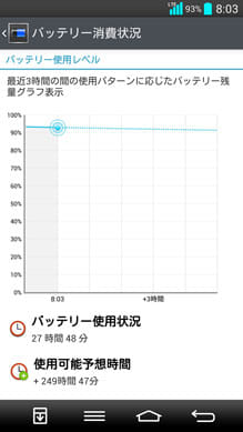 待受27時間で7%しか減らなかったNTTドコモ「G2 L-01F」。しかし、長く使う上ではまだまだ心配