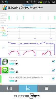 【バッテリー長持ち】ELECOM バッテリーセーバー:使用状況のログをグラフで視覚化