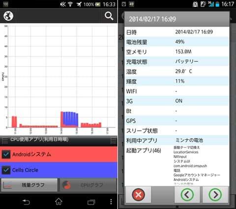 ミンナの電池:CPUの仕様率も確認可能(左)ログをとった時間ごとの使用状況も把握(右)