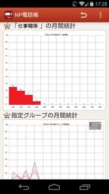 NP電話帳 - 登録順表示アプリ