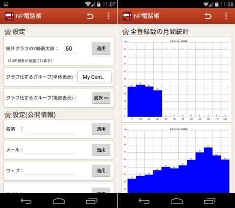 NP電話帳 - 登録順表示アプリ:設定画面(左)月間登録件数フラフ表示画面(右)