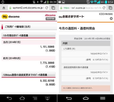 ドコモ(左)au(右)の通信量確認サイトの画面