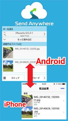 Send Anywhere (ファイル転送・送信)