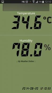デジタル温度計:温度と湿度が表示される