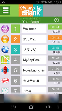 My App Rank :: MyAppRank