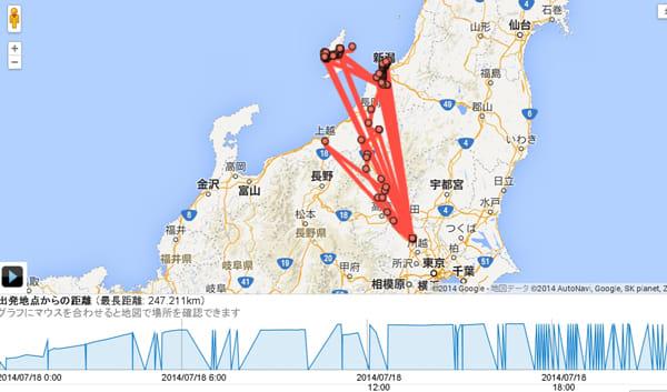 あやとりのように行ったり来たりしているが、実際はずっと新潟に居た