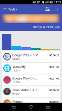 Trackerfy