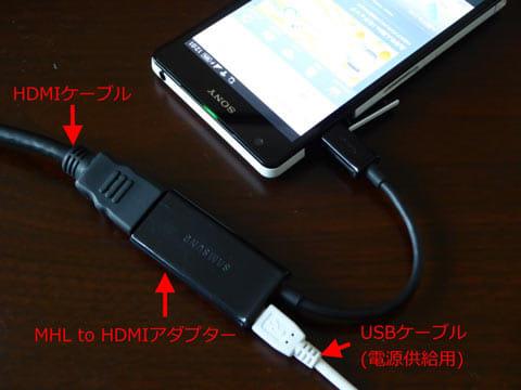MHL対応端末でHDMI機器に画像を出力する場合、ご覧のようにケーブルだらけになって取り回しが大変になることも