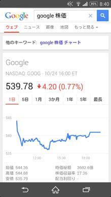 企業名+株価で株価情報を表示できる