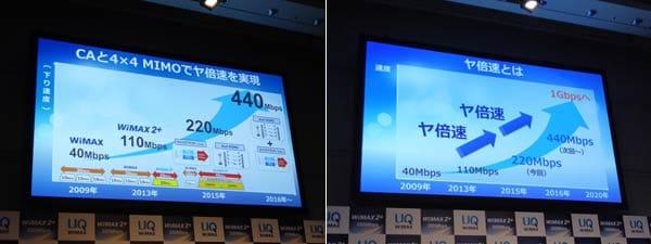 """2016年を目処にキャリアアグリゲーションと4×4 MIMOを組み合わせて更なる""""ヤ倍速""""の440Mbpsを実現(左)し、東京オリンピックが開催される2020年までに1Gbpsの達成を目指す(右)"""