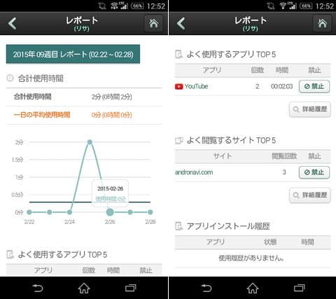 スマモリ管理ツール-親子で始めるスマホモニタリングアプリ:子供の端末利用レポート(左)使用したアプリやサイトの閲覧履歴も確認可能(右)