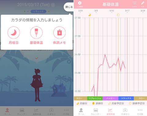 基礎体温を入力していこう。対応した婦人用体温計を利用すれば、測ったデータを転送して、グラフ作成もあっという間にできる