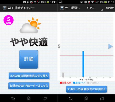 Wi-Fi混雑チェッカー:測定結果(左)チャンネルの混雑具合(右)