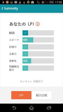 "Lumosity - 脳トレ:各ジャンル別の""脳力""がスコア表示"