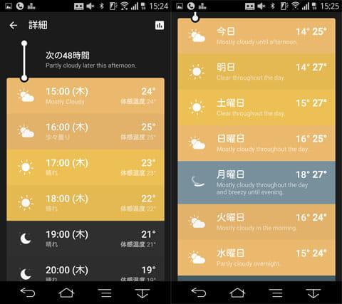 Weather Timeline - Forecast:1時間単位の天気予報(左)週間天気予報(右)