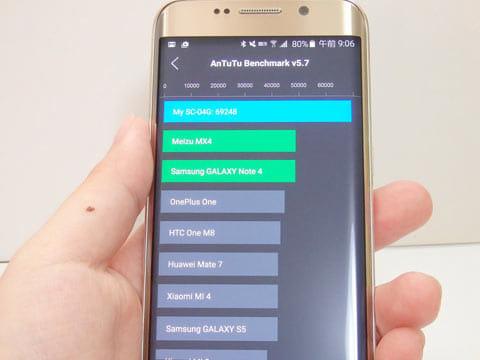 他のスマホと比較してもぶっちぎりのグラフとなっている「Galaxy S6 edge」