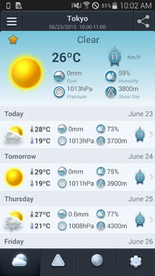 Weather 14 days