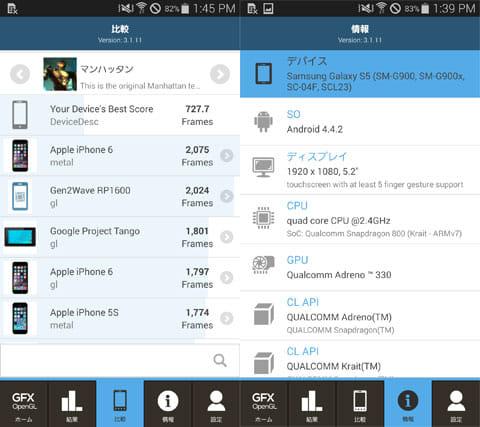 GFXBench GL Benchmark 3.1:iPhoneが強い結果に(左)検証で使ったスマホのスペック(右)