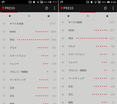 Press (RSS Reader):「未読」一覧画面(左)「既読」一覧画面(右)