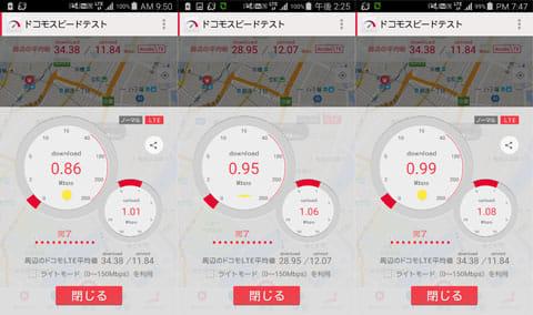 左から朝・昼・夜。どの時間帯でも安定している(計測日:2015年10月6日、10月8日、10月13日  場所:東京都中央区)