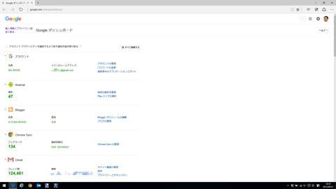 「Google ダッシュボード」のトップページ(PC版)
