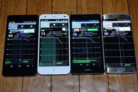 60分動画再生ログ:アプリ『Battery Mix』