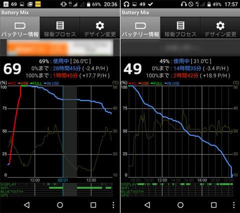 ライトな運用の例:「Battery Mix」のログ(左)ハードな運用の例:「Battery Mix」のログ(右)
