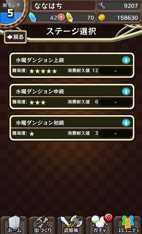 東京ダンジョンRPG ひめローグっ!:ポイント1