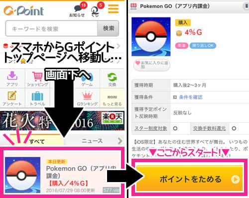 『Pokémon GO(ポケモンGO)』:Gポイント経由でポイントがたまる!