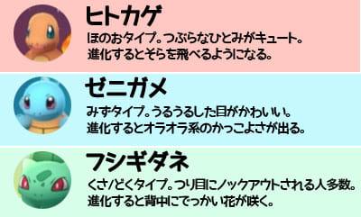 Pokémon GO(ポケモンGO):通称「御三家」の3匹
