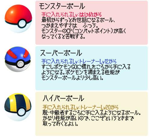 Pokémon GO(ポケモンGO):ゲーム内の「ショップ」で買えるのは現在のところモンスターボールだけ