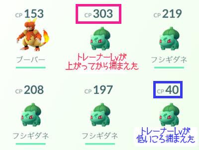 Pokémon GO(ポケモンGO):最近捕まえたものほど基本的にはCP(強さの指標値)が高い
